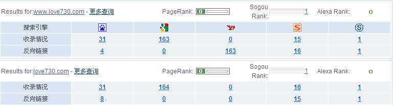 《双陈记》情侣博客搜索引擎收录数据
